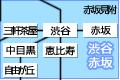 渋谷・三軒茶屋・赤坂見附・赤坂