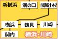横浜・川崎・関内・武蔵小杉・溝の口